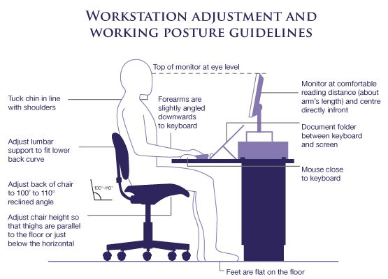 how to sit at work